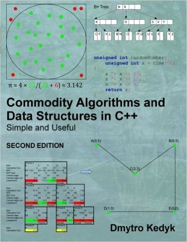 Commodity Algorithms and Data Structures in C++: Simple and Usefull