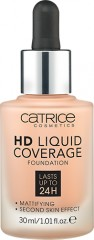 Тональная основа «HD Liquid Coverage Foundation», оттенок 020 Rose Beige
