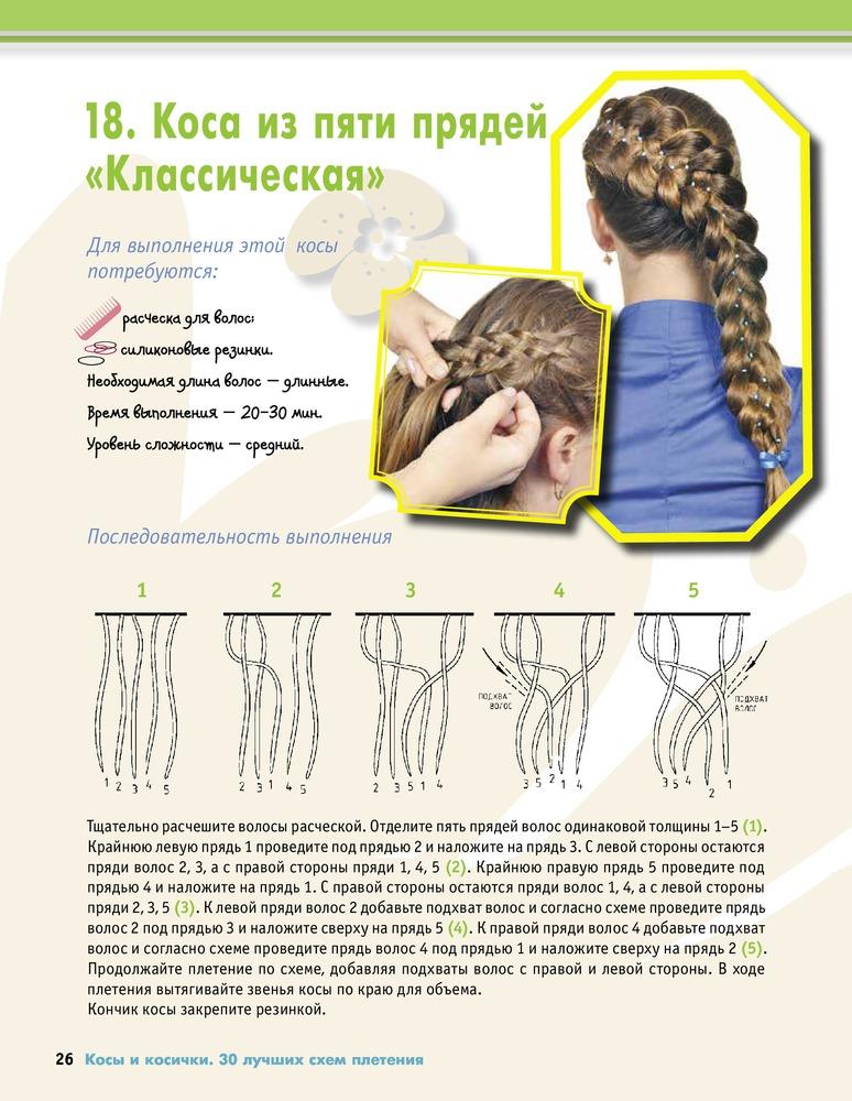 Фото схемы плетения косичек для девочек