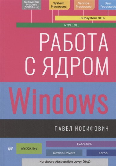 Работа с ядром Windows