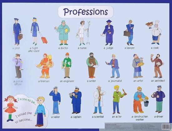 английский язык профессии в картинках
